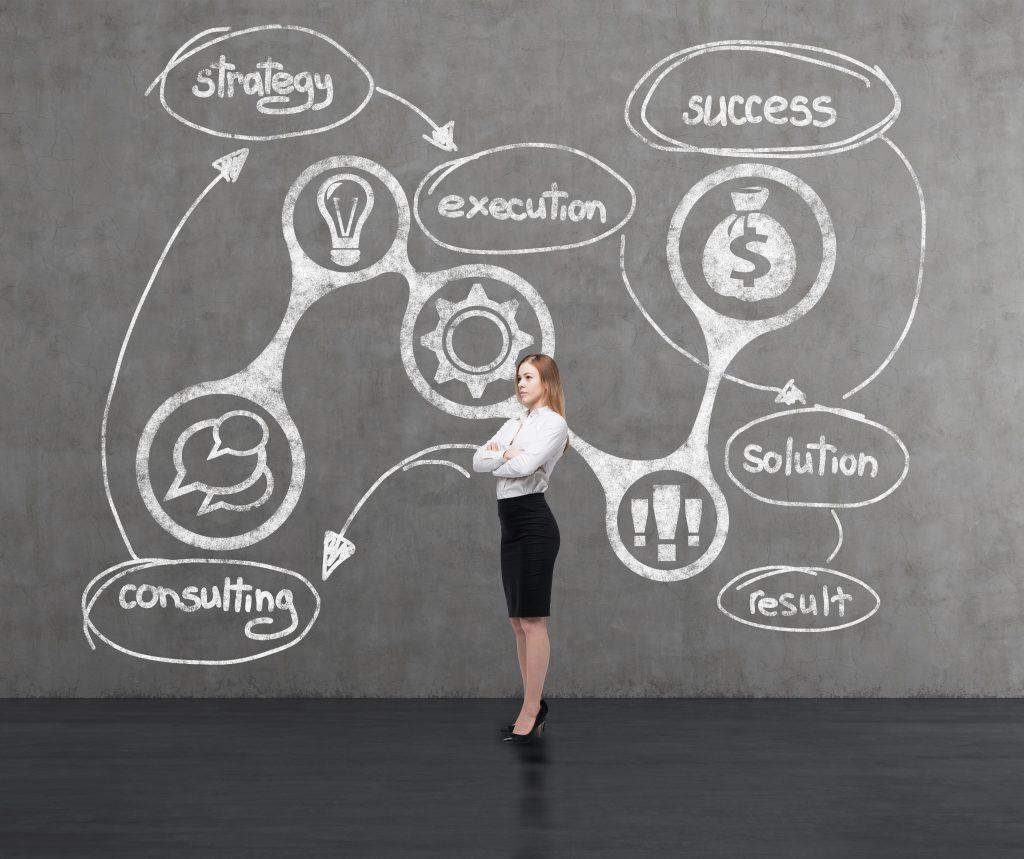 Management consultancy MKB